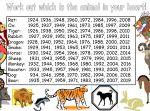 Chinese New Year Animals of the Zodiac