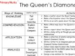 Queen's Diamond Jubilee Pack