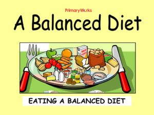 short essay on balanced diet How eating right and the right exercise will better your health balanced diet plan essay,use these tips to  but last week's warm spell gave us a short respite.