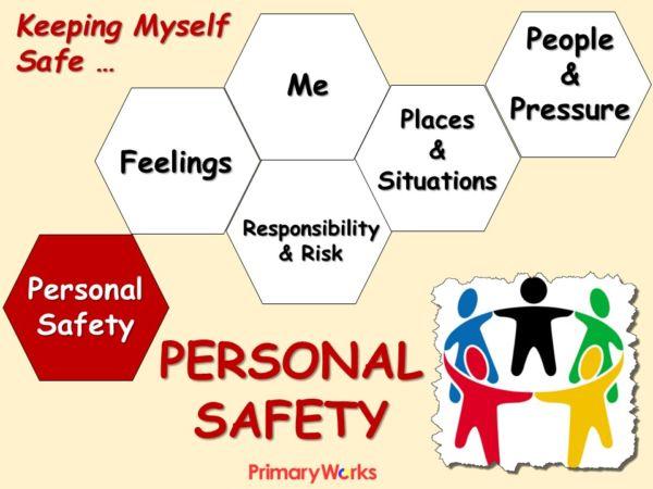 Image result for pshe keeping safe