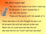 CVC (Consonant – Vowel – Consonant) Words