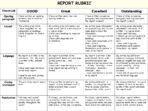 Report Writing – Teeth Pack