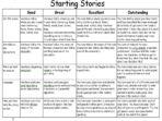 Starting Stories