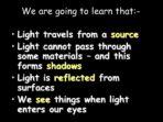 Light – Pack