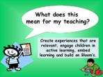 Developing A Thinking School – INSET
