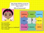 Making Choices – Primary Assembly