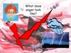 Managing Feelings of Anger