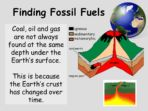 Fuels of the Earth