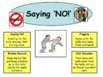 Anti Bullying Playscripts