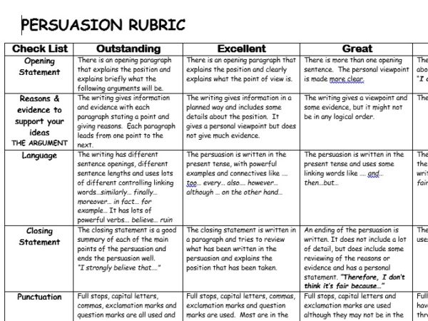 non fiction essay rubric Creative nonfiction assessment rubric but little evidence of writer's no evidence of writer's own voice for original essay, distinguishing.