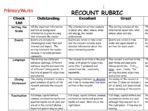 Rubrics Pack for KS2