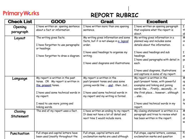 written report rubric high school