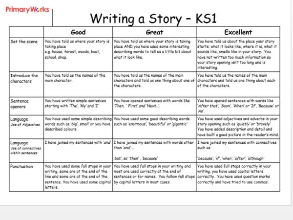 Story writing ks1