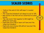 SATs KS2 Information 2020 for Parents