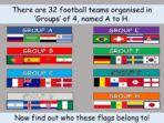 World Cup Football 2018