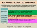SATs KS1 Information 2020 for Parents