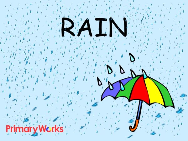 Rain Powerpoint For Ks2 Children Geography Unit On Weather