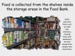 What is a Food Bank?